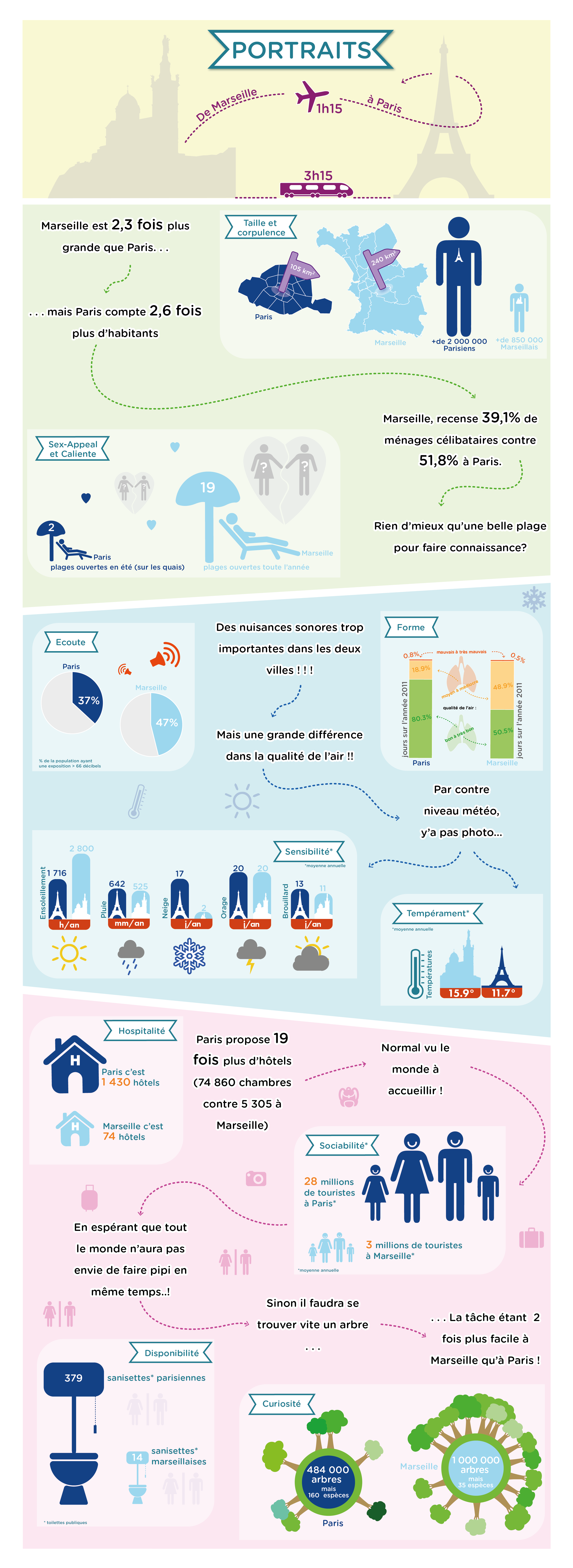 infographie réalisée par les cartographes de Kamisphere