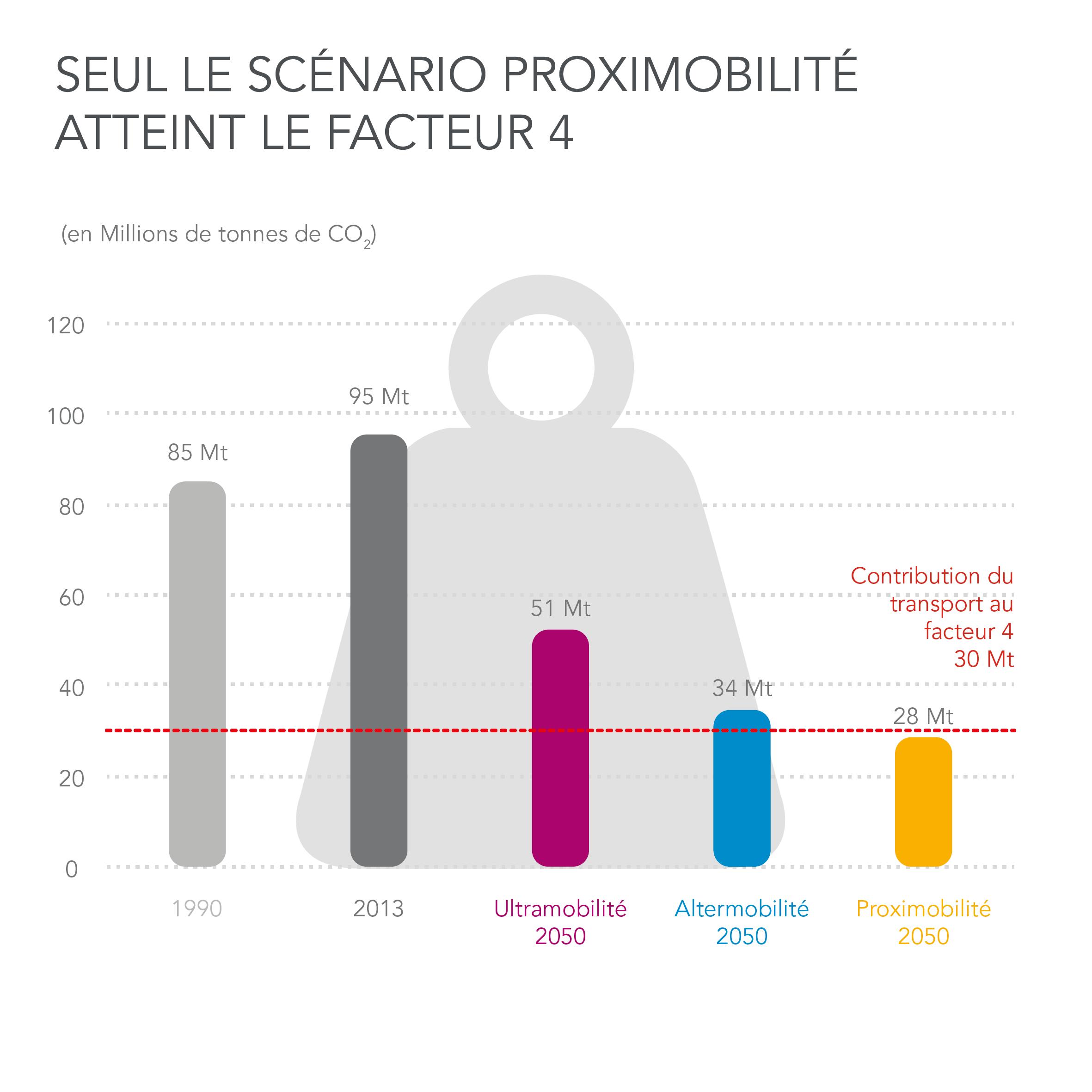 infographie réalisée par Kamisphere