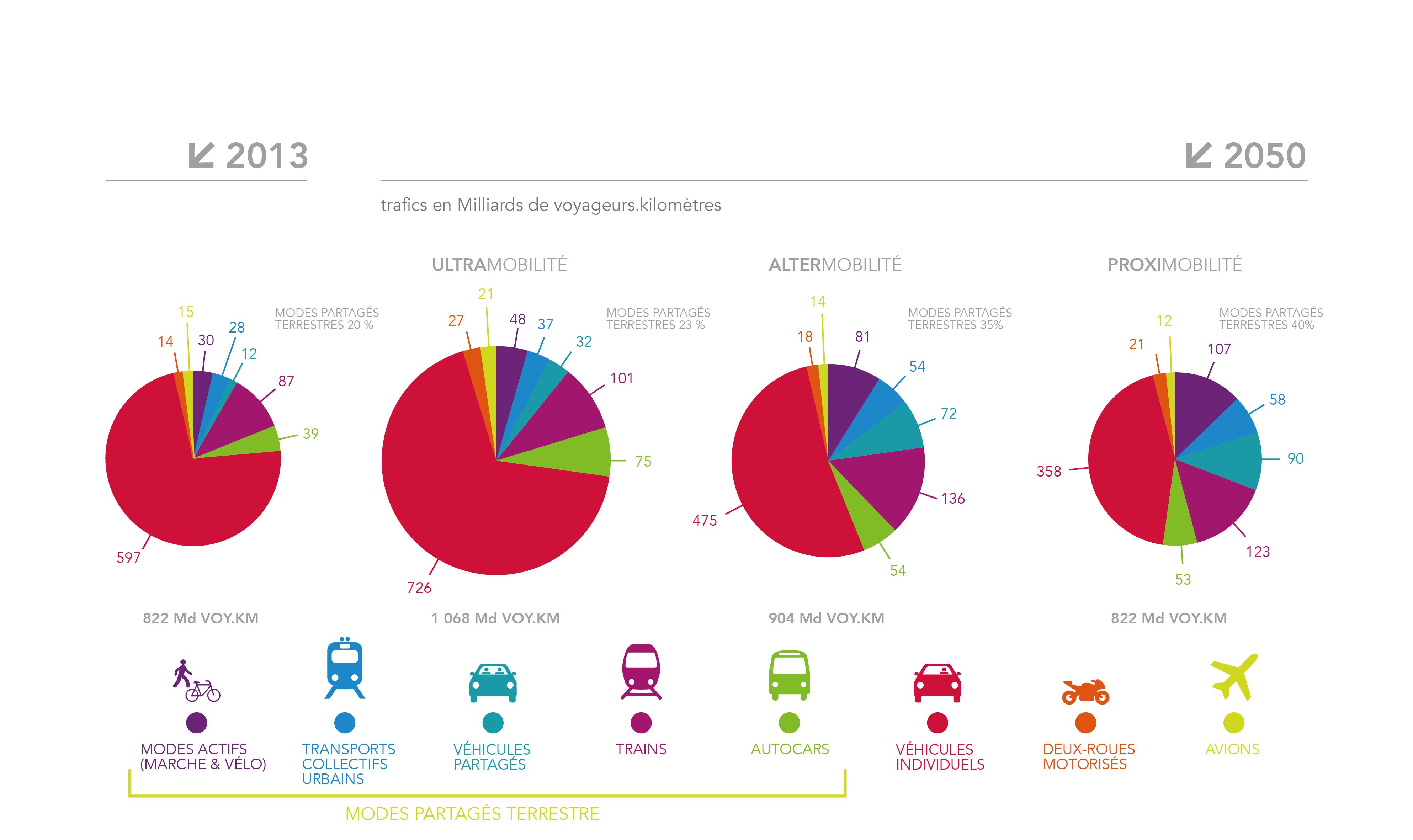 infographie réalisé par Kamisphere